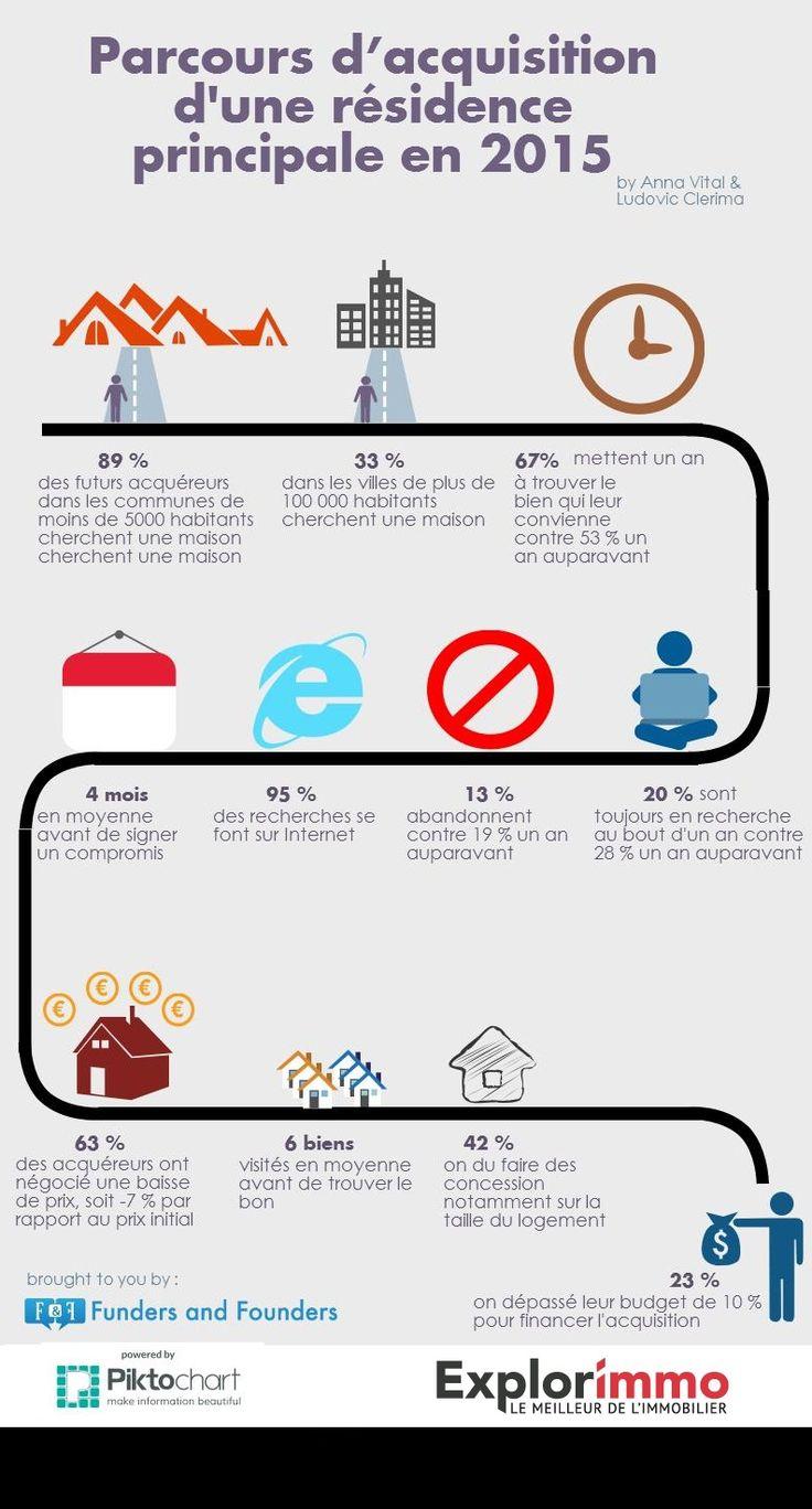 Assurance prêt immobilier : Presque obligatoire d'avoir une assurance